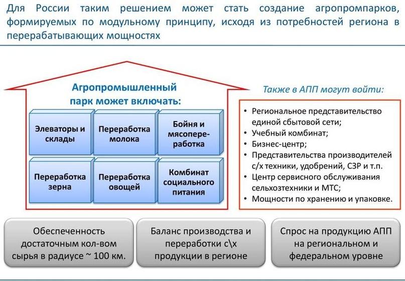 Уполномочены заявить вместо Минсельхоза: Россия теряет продовольственный суверенитет, изображение №10