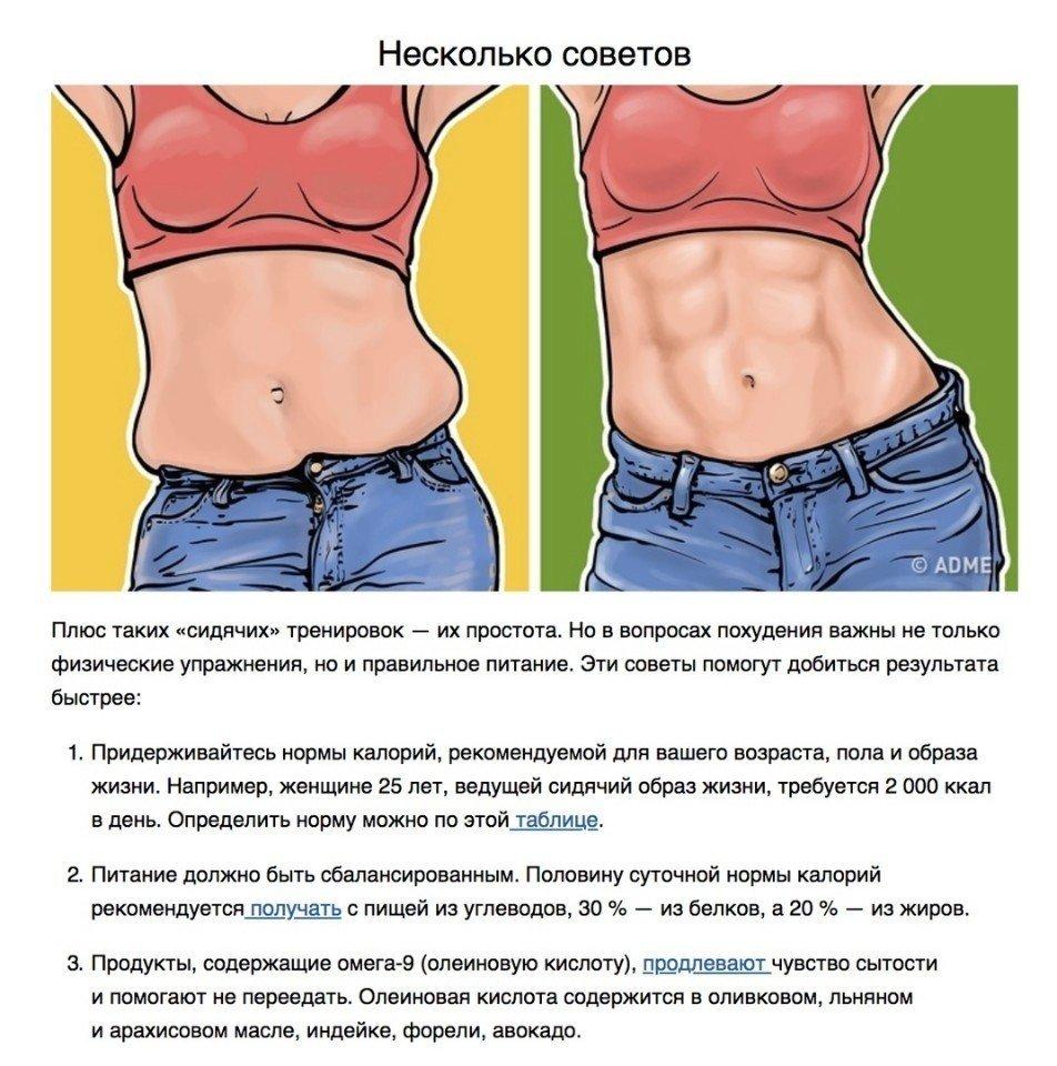 Упражнения для быстрого похудения живота талии