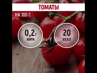 zerofat - топ-10 продуктов, от которых не полнеют