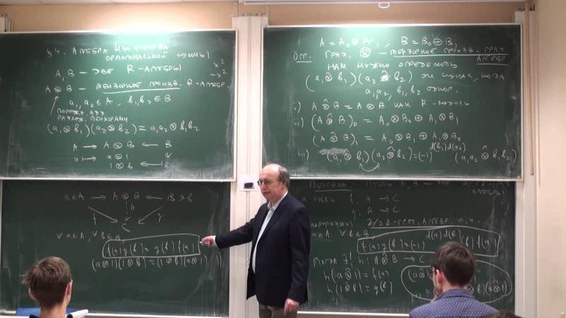 Лекция 3 | Алгебры Клиффорда и спинорные группы | Николай Вавилов | Лекториум
