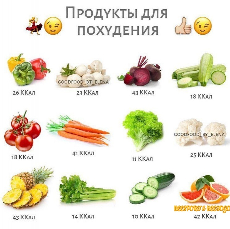 Какие продукты для диеты подходят