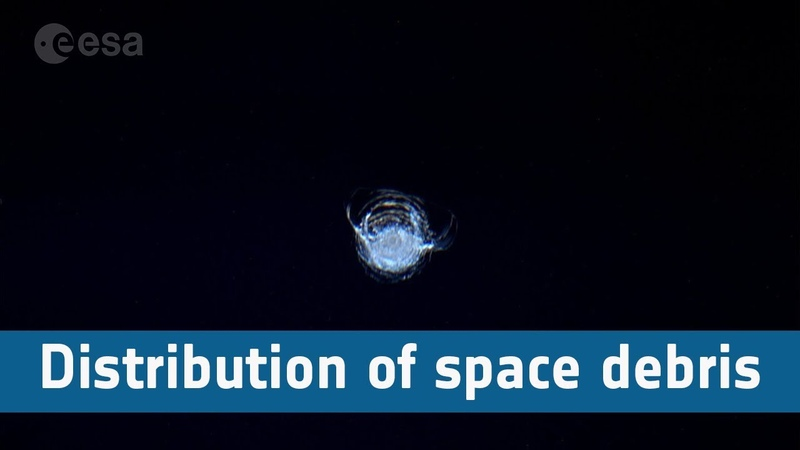 Distribution of space debris in orbit around Earth