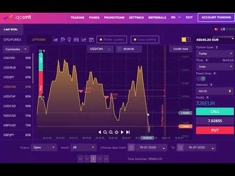 Incredible Binary Options Strategy live video PATTERN TRADING 1200€ in 9 minutes