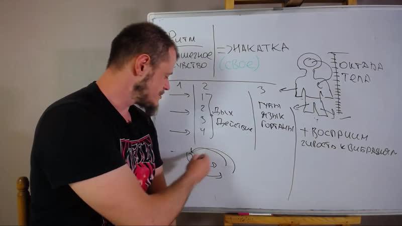 Мастер класс Основы Варганной Йоги
