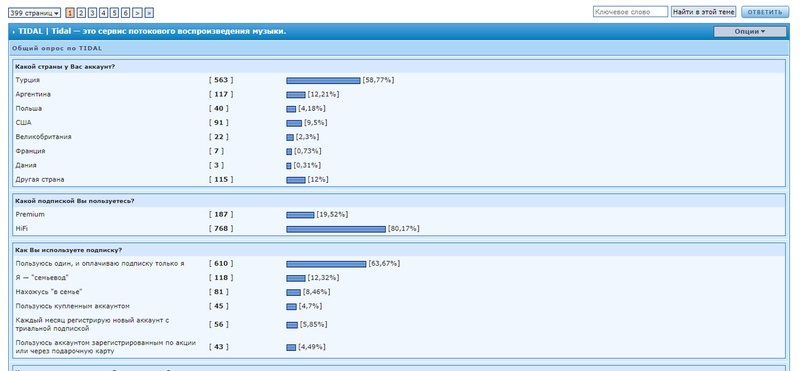 Статистика с сайта 4PDA