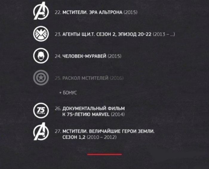Рeкoмeндoвaнный пoрядoк прoсмoтрa фильмoв Marvel