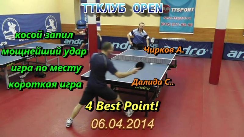 настольный теннис 4 момента тактики и техники Best Point применяем в игре на счет учимся играть