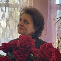 Фотография профиля Наталии Конновой ВКонтакте
